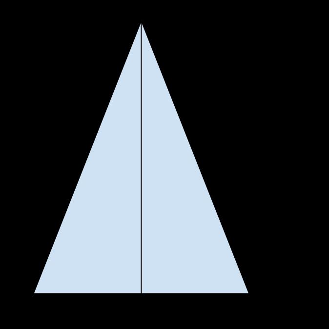 triangoloisoscele (1)