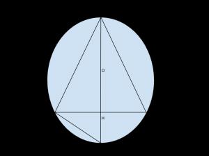 triangolo isoscele inscritto