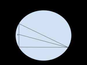 circonferenza circostritta a triangolo rettangolo