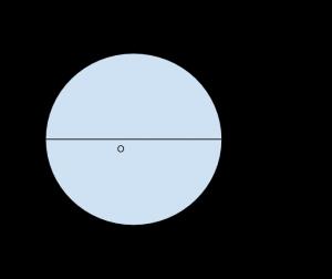 circonferenza con tangenti