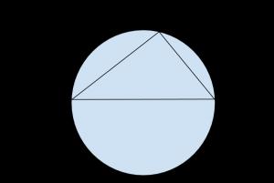 circonferenza con triangolo rettangolo