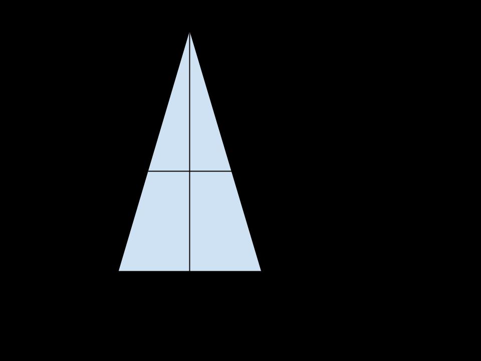 triangolo isoscele con corda
