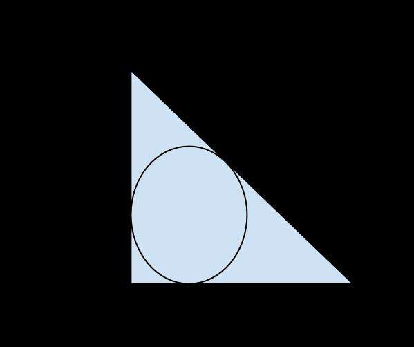 triangolo rettangolo circonferenza inscritta