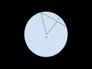 circonferenza con corda (1)