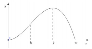 graficoproblemascientifico2014
