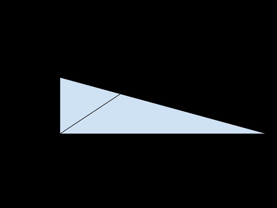 triangolo isoscele acutangolo (1)