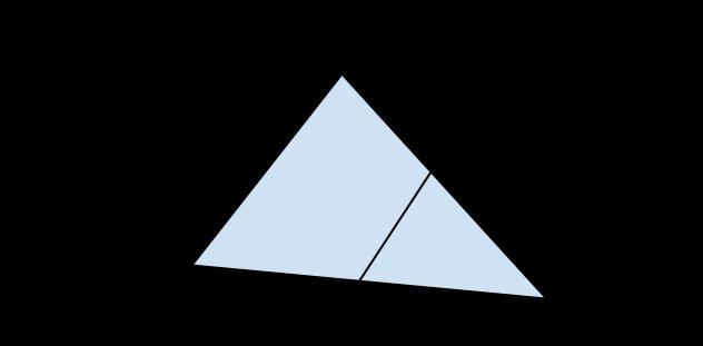 triangolo e trapezio